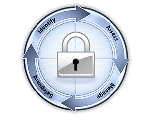 HIPAA Security Risk Assessment Tool - Paubox