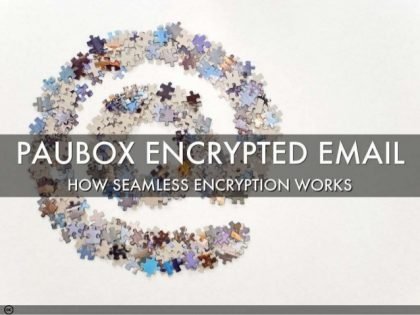 How Paubox Seamless Encrypted Email Works