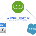 3 Innovative Things You Can Do With Paubox Email Suite