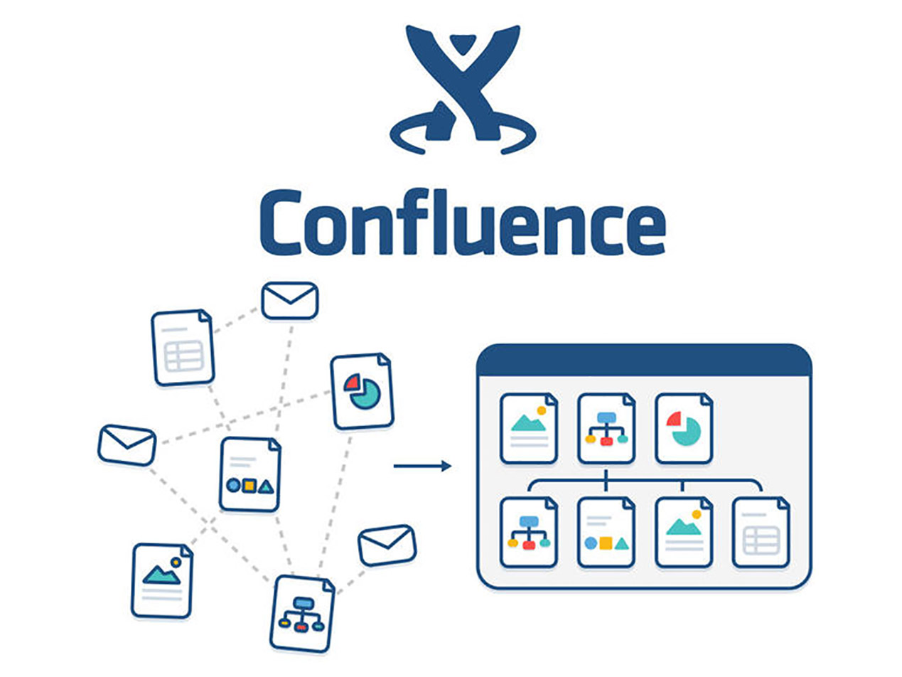 Is Confluence HIPAA Compliant? - Paubox