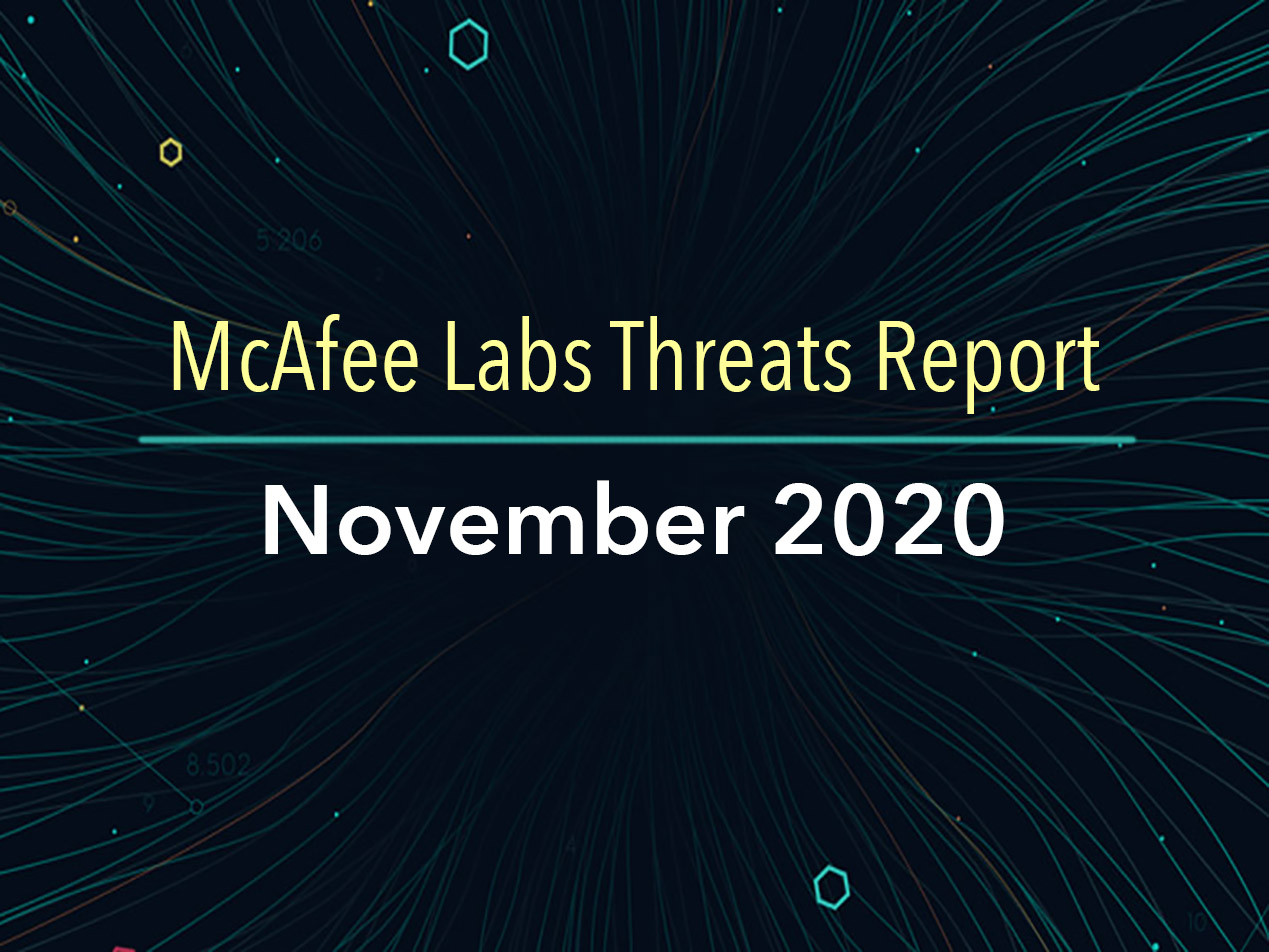 Threat report: 419 cybersecurity threats per minute