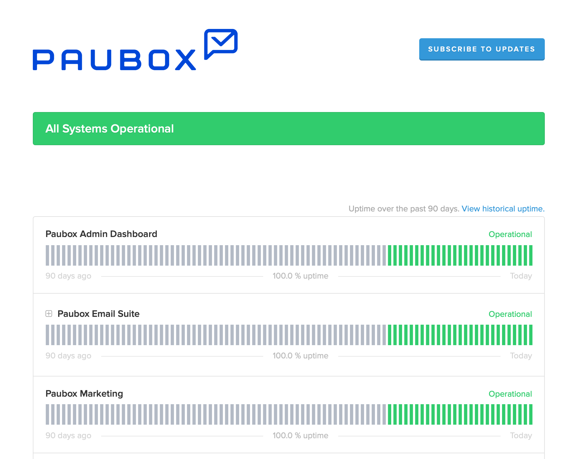 Our New System Status Page   Paubox